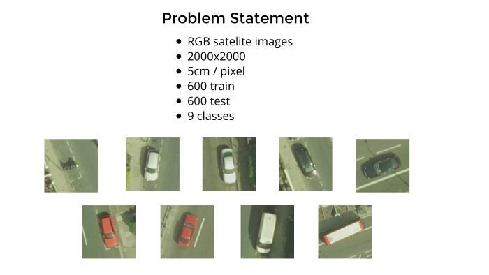 Лекция Владимира Игловикова на тренировке Яндекса по машинному обучению - 2