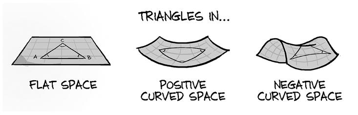 Что такое пространство? - 19