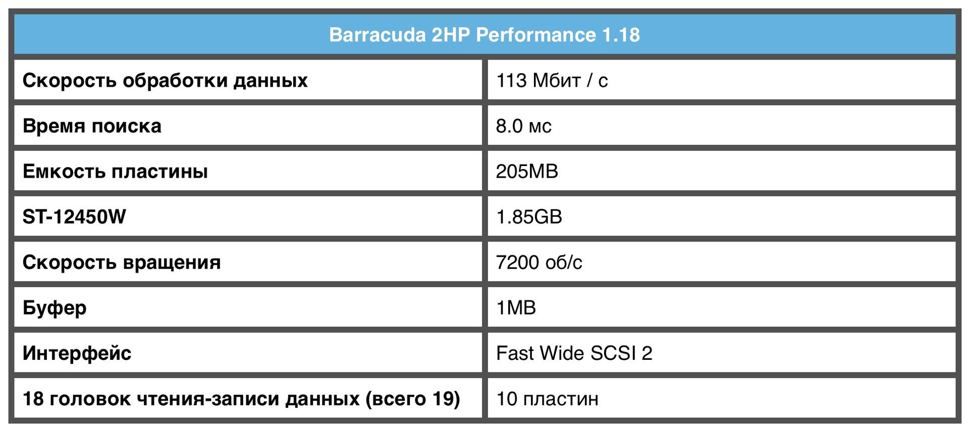 Исторические HDD - 9