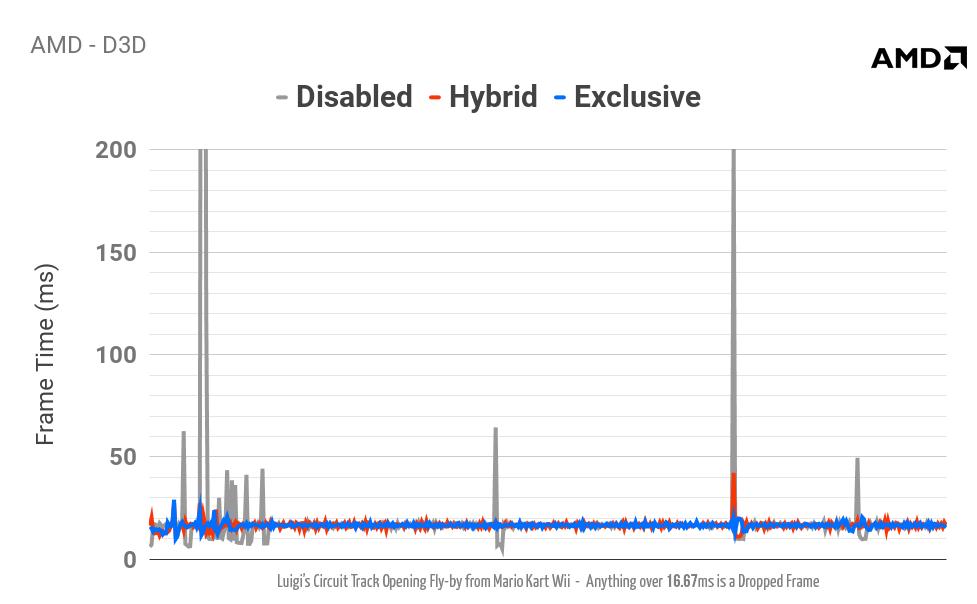 Убершейдеры в эмуляторе GameCube-Wii: восхитительное решение нерешаемой проблемы - 17