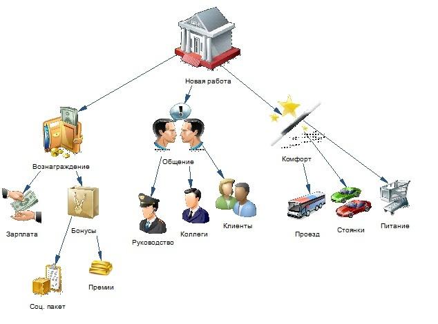 Где логика? Учимся мыслить системно. Часть 3 - 1
