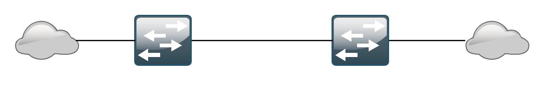 Основы компьютерных сетей. Тема №8. Протокол агрегирования каналов: Etherchannel - 2