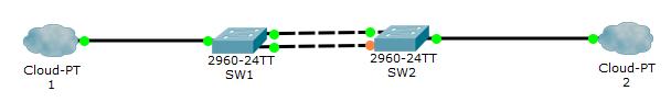 Основы компьютерных сетей. Тема №8. Протокол агрегирования каналов: Etherchannel - 3