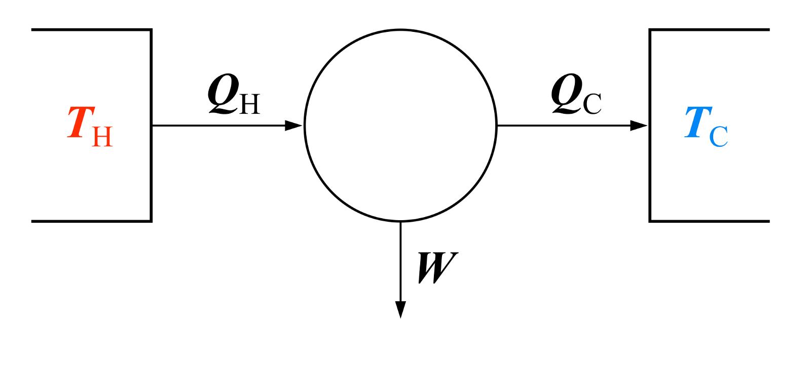 Три закона конфигодинамики - 3
