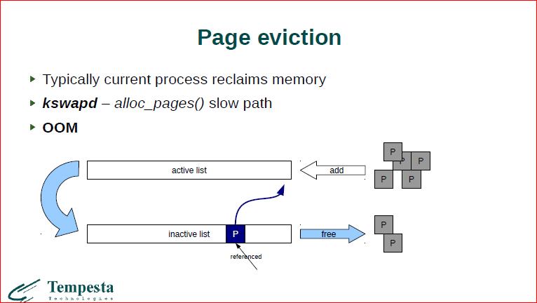 Linux Kernel Extension for Databases - 26