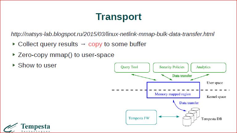 Linux Kernel Extension for Databases - 38