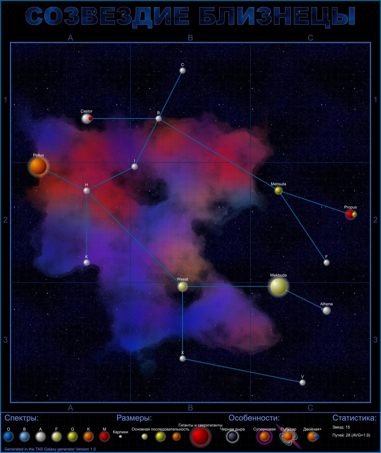 Генерация Галактики и обучение начальным знаниям астрономии - 6