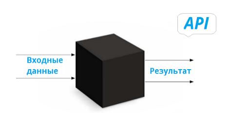 Как математическая библиотека КОМПАС-3D превратилась в C3D Toolkit для разработчиков САПР → часть 1 - 2
