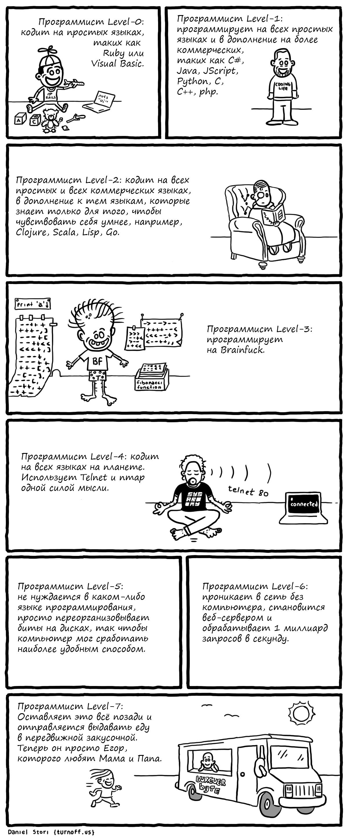 Комиксы Даниэля Стори (часть 2) - 2