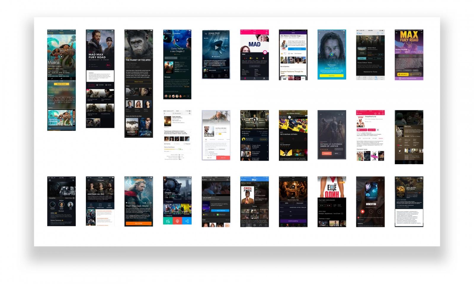 Социальная сеть для киноманов или как не закопаться, разрабатывая еще одну соцсеть - 2