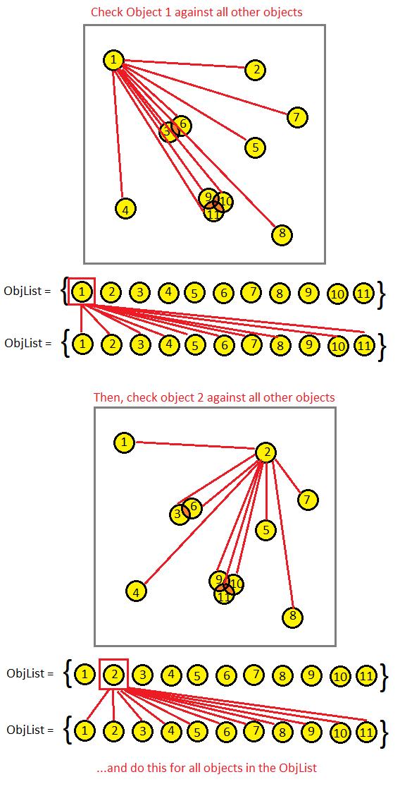Введение в октодеревья - 3