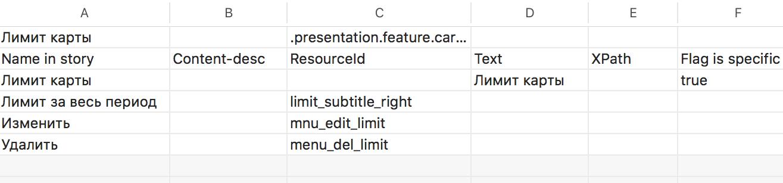 Colibri-ui — наше решение по автоматизации тестирования мобильного приложения - 2