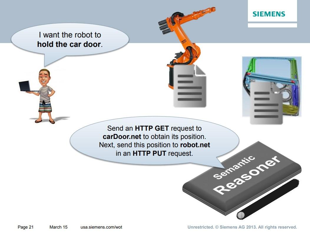 Siemens заменила менеджеров компьютерной программой - 3
