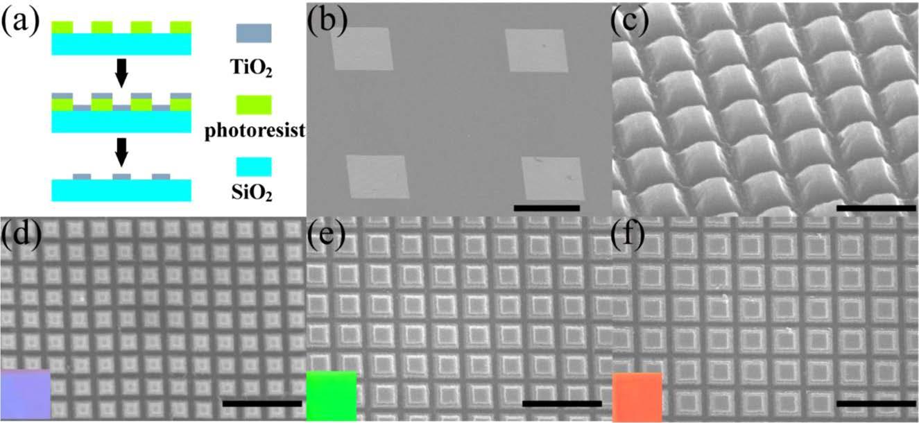 Мета-материалы: оптические иллюзии структурного цвета - 5