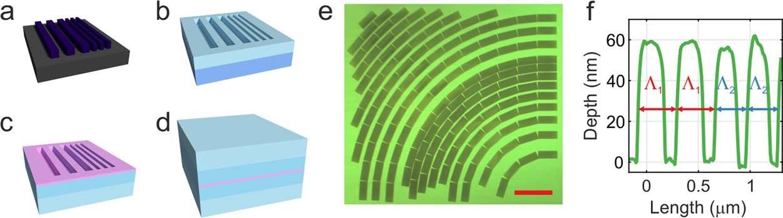Мета-материалы: оптические иллюзии структурного цвета - 8
