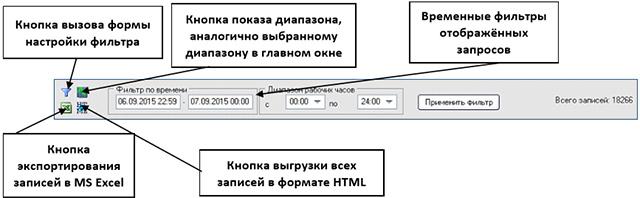 Система мониторинга PERFEXPERT — решение проблем производительности СУБД - 16