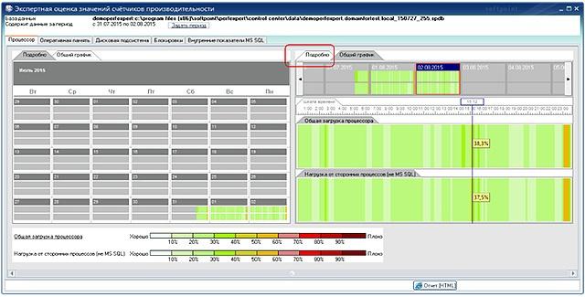 Система мониторинга PERFEXPERT — решение проблем производительности СУБД - 27