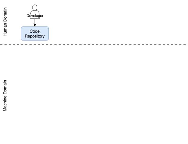 developer-commits-code