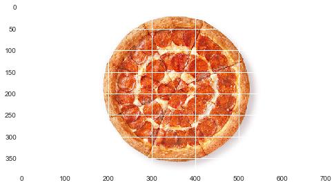 Учим робота готовить пиццу. Часть 1: Получаем данные - 4