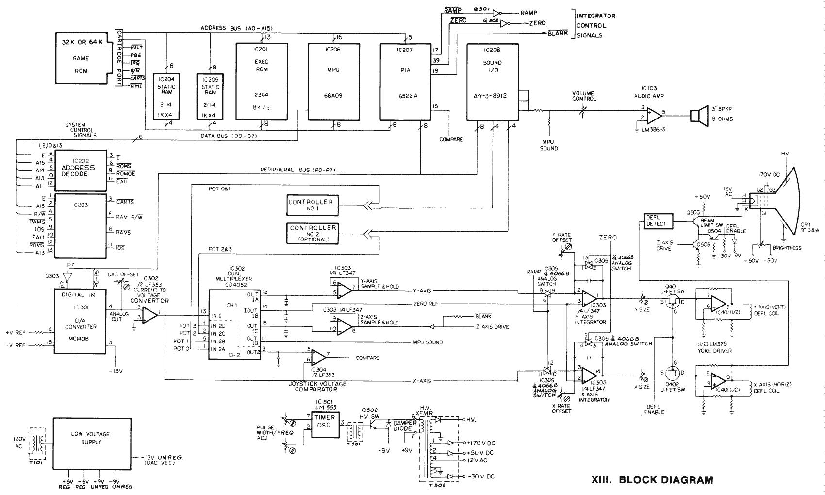 Vectrex — Единственная в мире векторная игровая приставка - 9