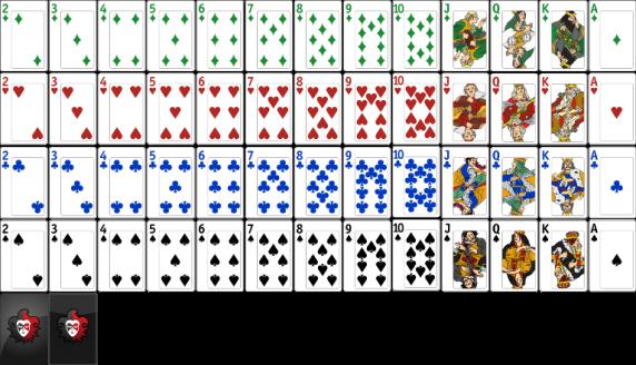 Расчет приоритета комбинаций в техасском холдеме (покере) на PHP - 2