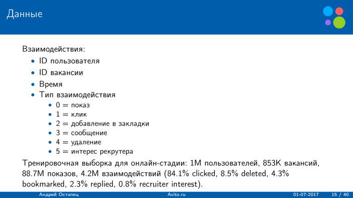 Построение рекомендаций для сайта вакансий. Лекция в Яндексе - 4