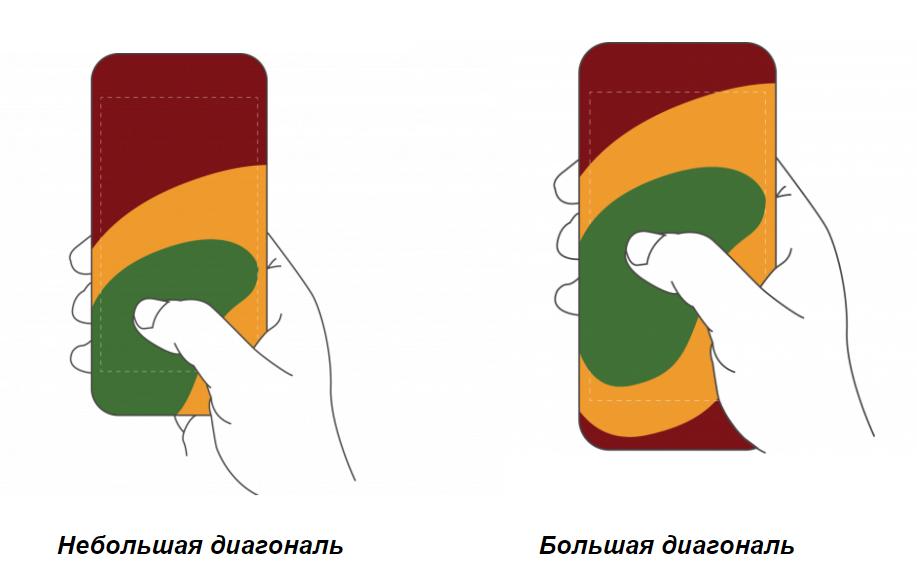 Тренды смартфонов без границ - 6