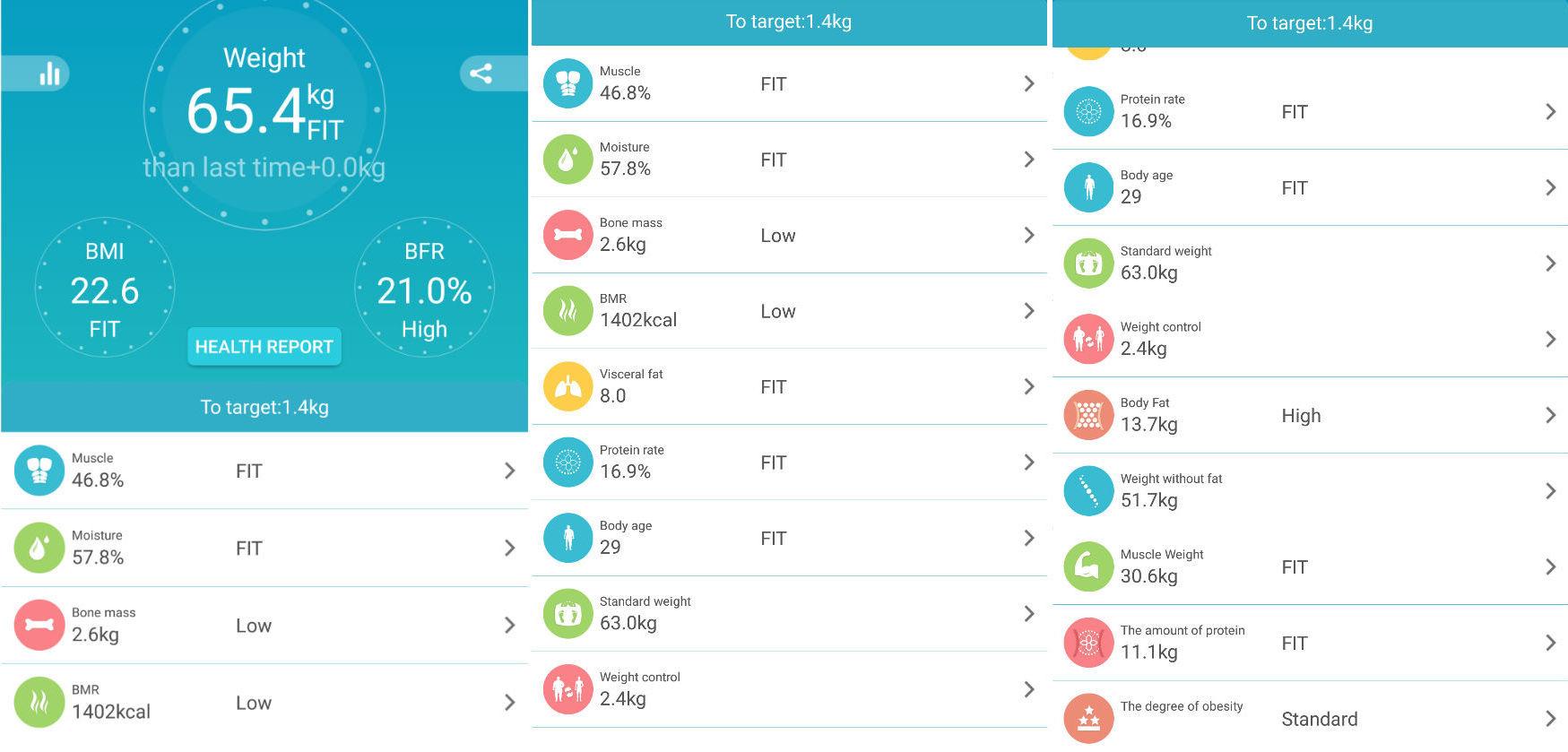 Зачем покупать весы-анализаторы и на какие показатели обращать внимание - 10