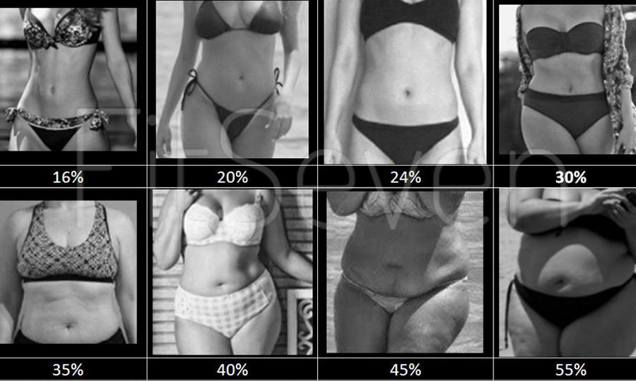 Зачем покупать весы-анализаторы и на какие показатели обращать внимание - 5