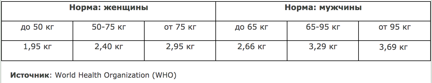 Зачем покупать весы-анализаторы и на какие показатели обращать внимание - 6