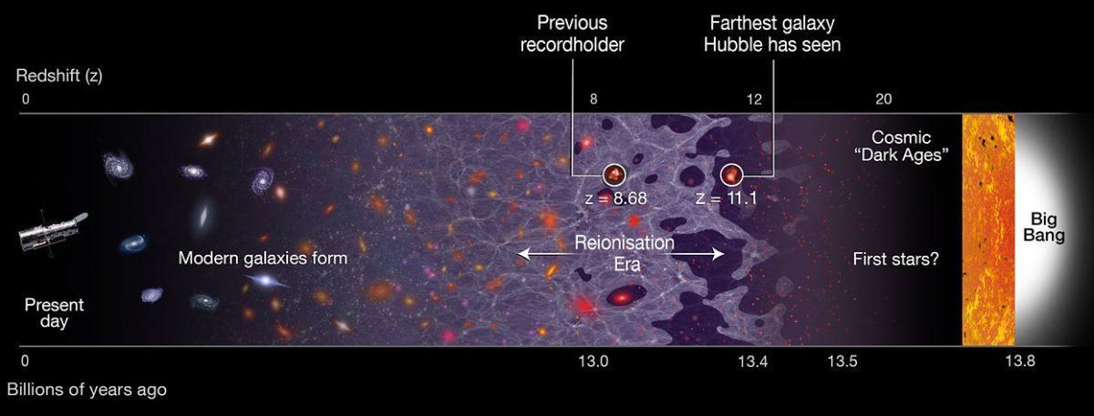 Спросите Итана: может ли Вселенная быть бесконечной? - 2