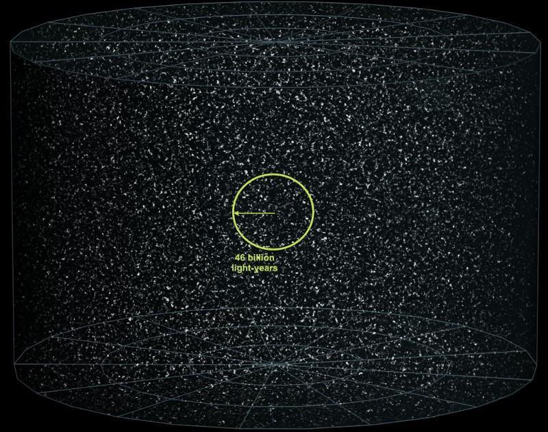 Спросите Итана: может ли Вселенная быть бесконечной? - 5