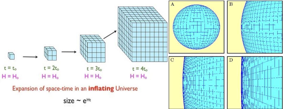Спросите Итана: может ли Вселенная быть бесконечной? - 6