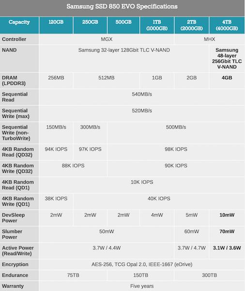 Твердотельные накопители Samsung: набирая обороты - 5