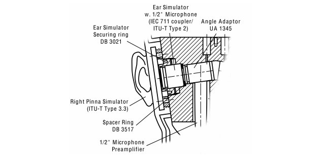 Стендам нужны уши: о недостоверности измерений АЧХ наушников - 10
