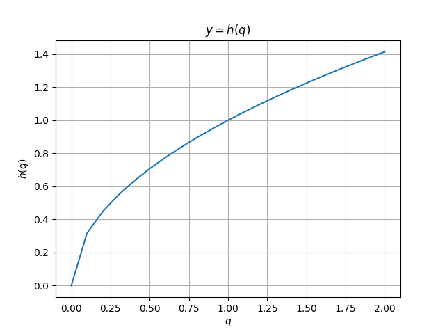 Игровая модель поведения на рынке двух конкурирующих фирм на Python - 2