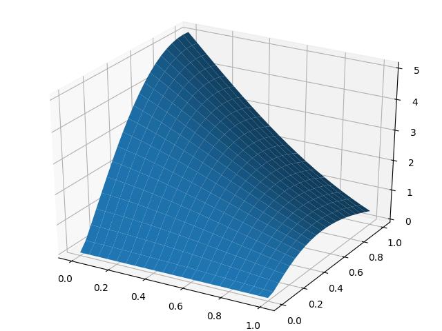 Игровая модель поведения на рынке двух конкурирующих фирм на Python - 4
