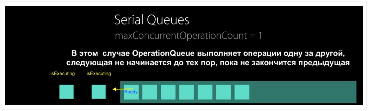 Concurrency в Swift 3 и 4. Operation и OperationQueue - 10