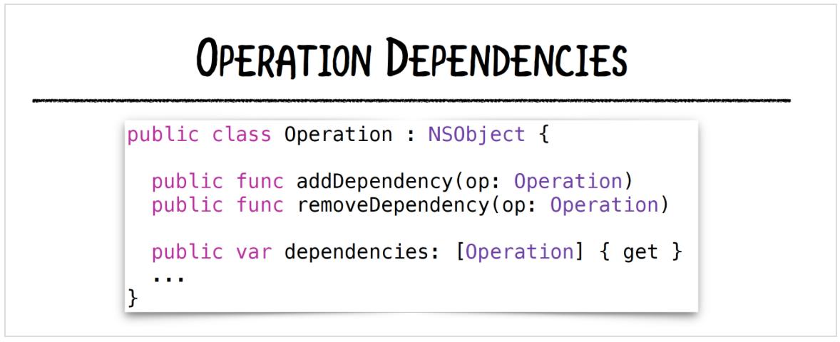 Concurrency в Swift 3 и 4. Operation и OperationQueue - 38