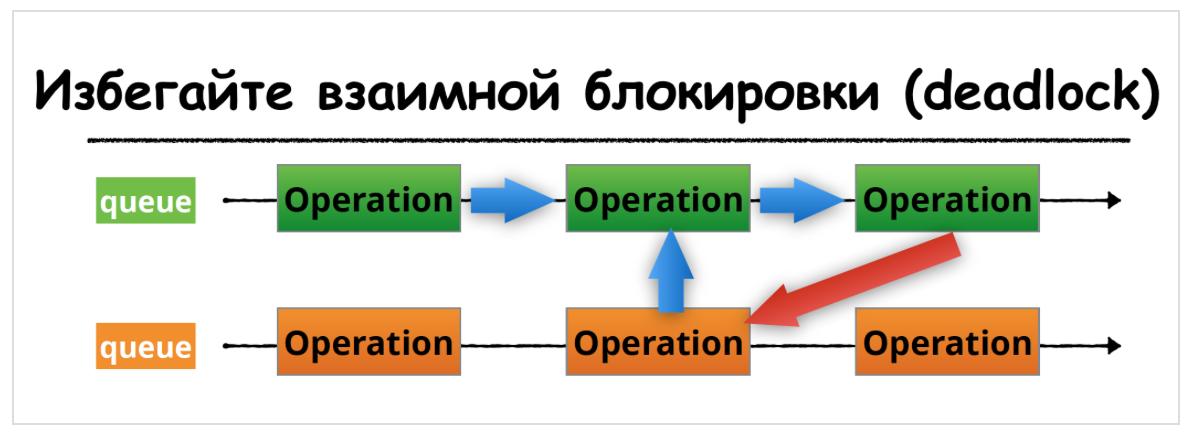Concurrency в Swift 3 и 4. Operation и OperationQueue - 39