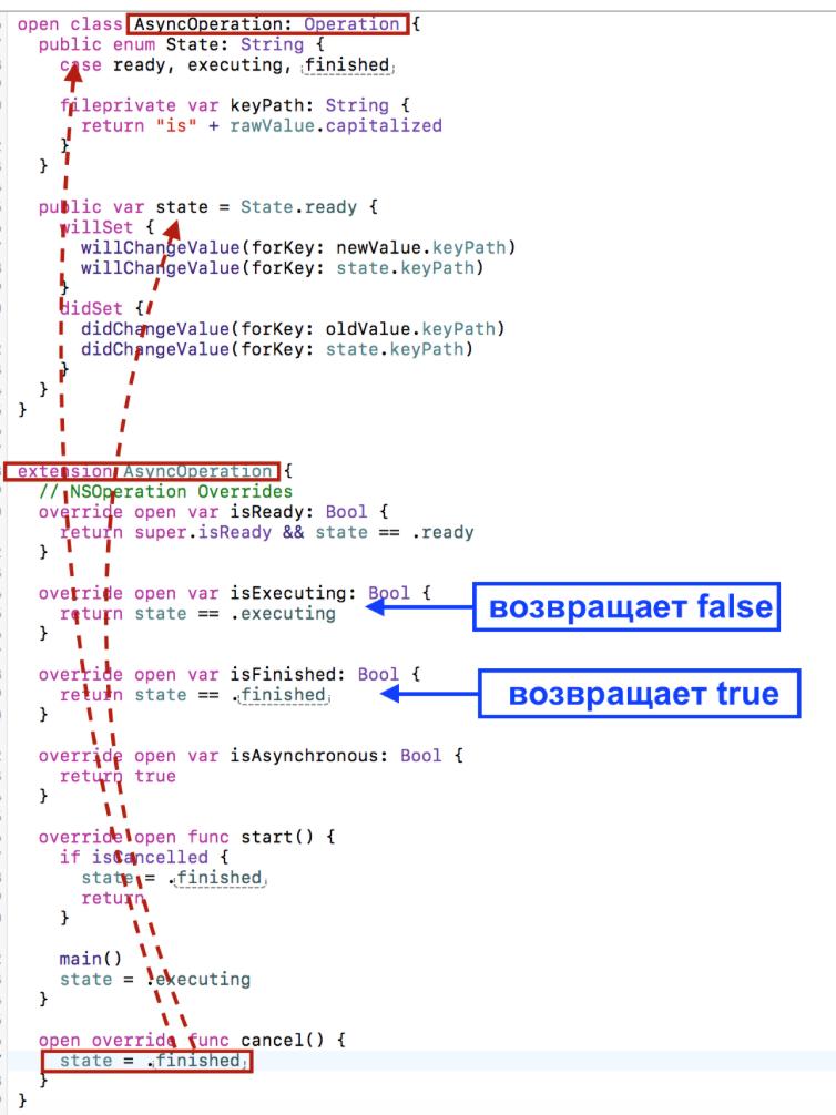 Concurrency в Swift 3 и 4. Operation и OperationQueue - 49