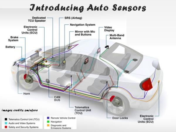 Краткая история Connected Cars: что считать «подключенными машинами» и почему ближайшее будущее не в беспилотниках? - 4