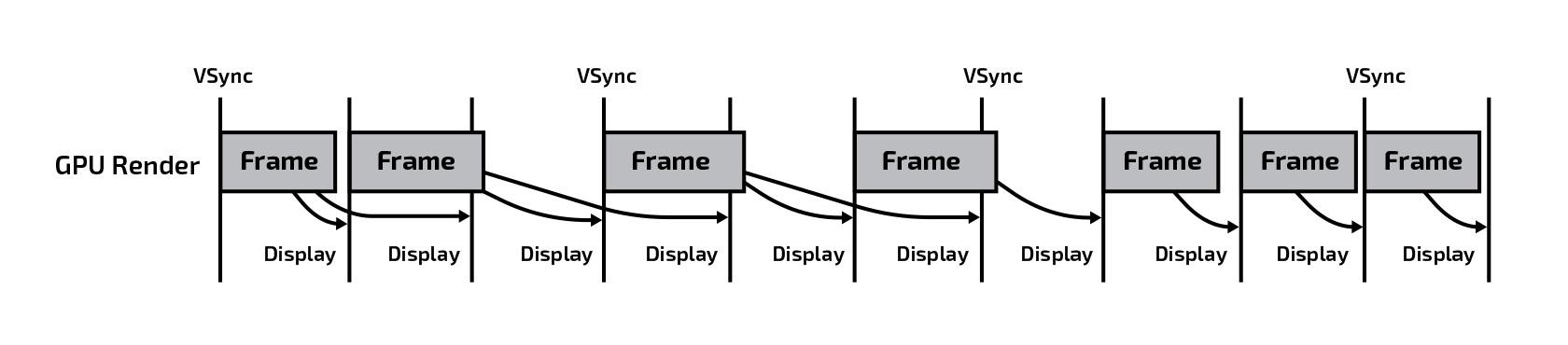 Автооптимизация виртуальной реальности или В чем разница между репроекцией, timewarp и spacewarp - 2
