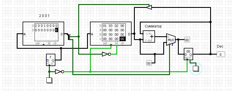 Проектирование процессора (CPU Design) Logisim - 4