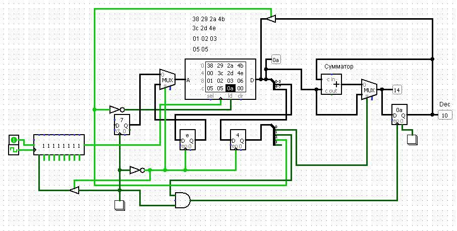 Проектирование процессора (CPU Design) Logisim - 5