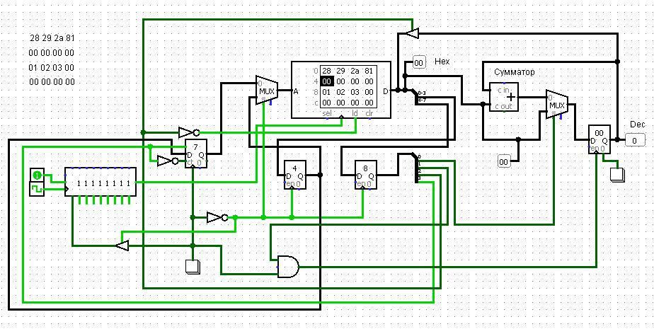 Проектирование процессора (CPU Design) Logisim - 7