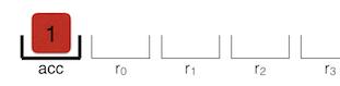 Путь к пониманию байт-кода V8 - 5