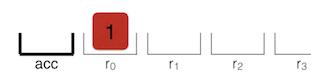 Путь к пониманию байт-кода V8 - 6