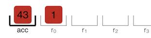 Путь к пониманию байт-кода V8 - 8