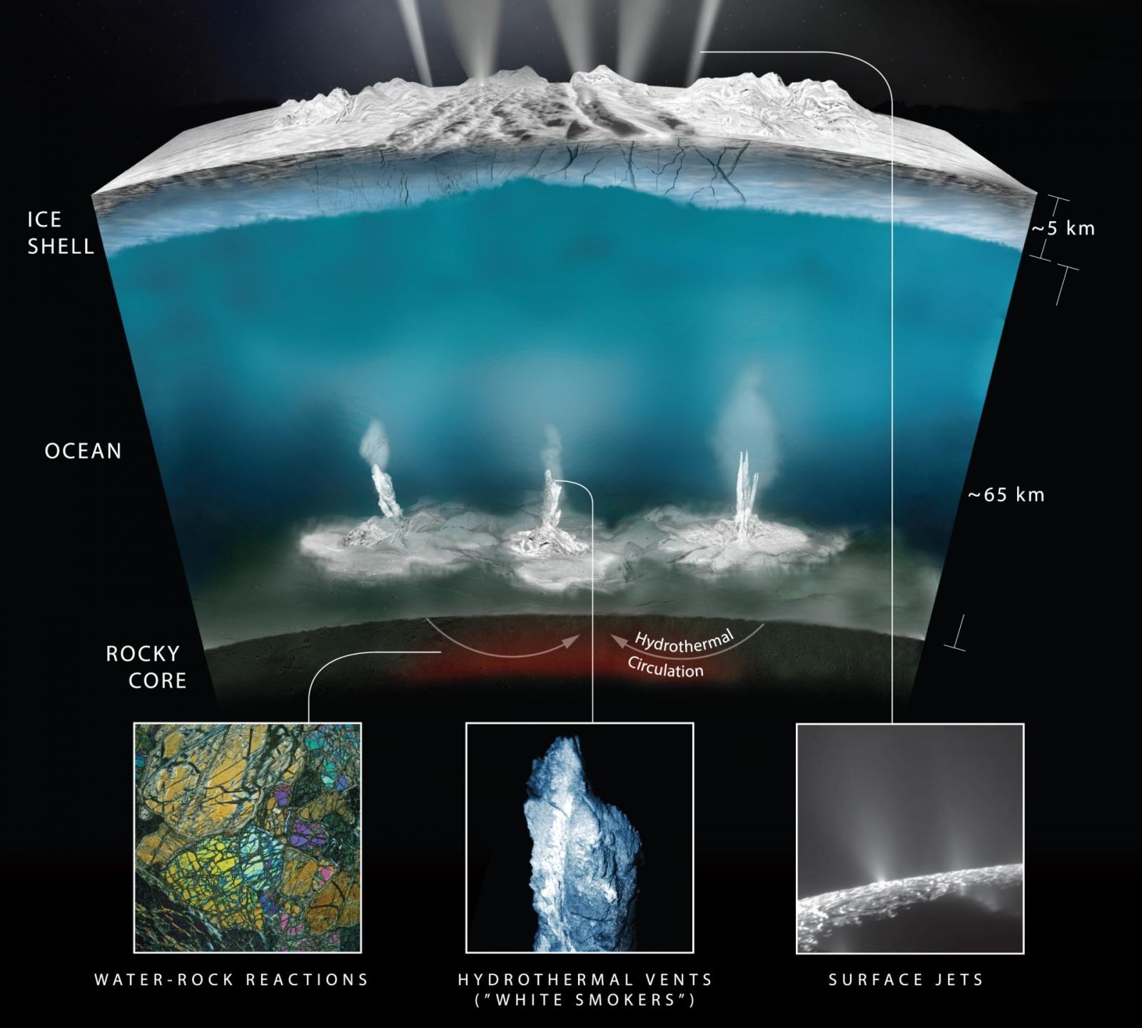 «Джеймс Уэбб» изучит органику в выбросах водяного пара Европы и Энцелада - 2